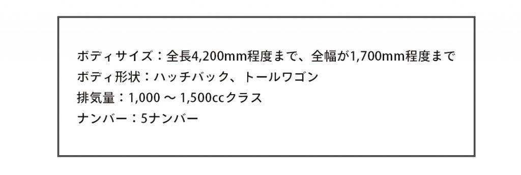 コンパクトカー特集!ノートやアクアなどのセカンドステージのコンパクトカー対象パネルがポイント3倍